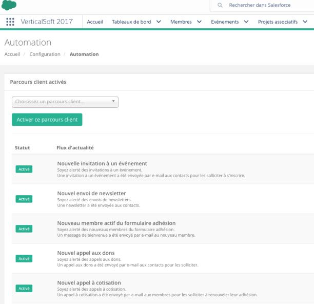 Interface simple et intuitive de VerticalSoft vous permet de creer des parcours clients